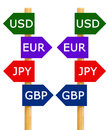 Imitation signpost most traded four currencies usd eur jpy gbp Stock Image