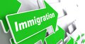 Immigration social background green arrow with slogan on a grey d render Royalty Free Stock Image