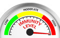immunity Royalty Free Stock Photo