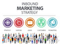 Inbound marketing strategy advertisement commercial branding co concept Stock Images