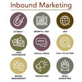 Inbound Marketing Vector Icons with growth, roi, call to action, seo, lead conversion, social media, attract, brand engagement, p