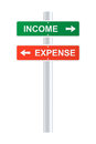Income and expense signpost road sign vector illustration Royalty Free Stock Images