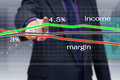 Income and margin Royalty Free Stock Photo