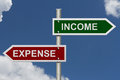 Income versus expense for budget red and green street signs with blue sky with words and Royalty Free Stock Image