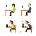 Incorrect and correct back sitting position man woman before monitor example vector illustration Stock Photo