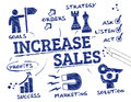 Increase sales concept chart with keywords and icons Royalty Free Stock Photos