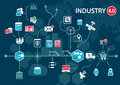 Industry 4. 0 (industrial internet) concept and infographic. Connected devices and objects with business automation flow