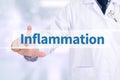 Inflammation Royalty Free Stock Photo