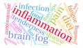 Inflammation Word Cloud Royalty Free Stock Photo