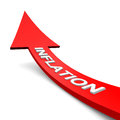 Inflation red arrow with text Royalty Free Stock Image