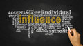Influence word cloud Royalty Free Stock Photo