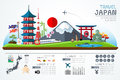 Info graphics travel and landmark japan template design. Royalty Free Stock Photo