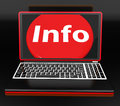 Info on laptop means help knowledge information and assistance o meaning online Stock Images