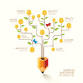 Infographic business pencil tree and coins flat line idea. Vecto