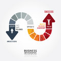 Infographic bussiness. route to success concept template design Royalty Free Stock Photo