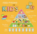 Infographic chart, illustration of a food pyramid for children and kids nutrition. Shows healthy food balance for successful growt