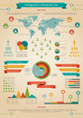 Infographic element population and statistic about demographic Royalty Free Stock Photos