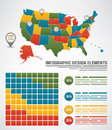 Infographic elements map of the united states with each state editable and other for designs Royalty Free Stock Images