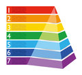 Infographic examples food pyramid colorful Royalty Free Stock Photo