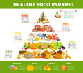 Infographic food pyramid healthy eating.