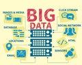 Infographic handrawn illustration of Big data