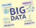 Infographic handrawn illustration of Big data - 4V