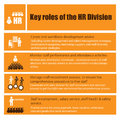 Infographic of human resource role function and responsibility for business concept Royalty Free Stock Photos