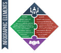 Infographic illustration. Business concept vector included integrated icons of competence and bargain.