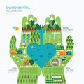 Infographic nature care hand shape template design save nature concept vector illustration graphic or web layout Royalty Free Stock Photos