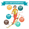 Infographic with woman cross-country skiing winter sports.