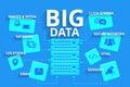 Infographics Big data
