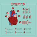 Infographics of cardiology design over blue background illustration Royalty Free Stock Photos