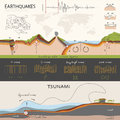 Infographics about the earthquake and tsunami