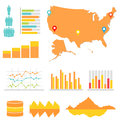 Infographics and statistics with us map Stock Photography