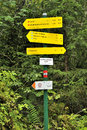 Information pole places directions and distances Royalty Free Stock Photo