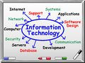 Information technology on whiteboard Stock Photo