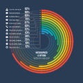 Informative infographic circle chart 12 options.