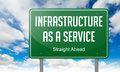 Infrastructure as a service on green highway signpost with wording sky background Royalty Free Stock Photography