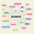 Ink diagram consisting of the business keywords Royalty Free Stock Photos