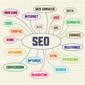 Ink diagram consisting of the seo keywords Stock Image
