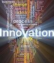 Inovácie obchod řeřavý