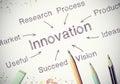 Innovation Royalty Free Stock Photo