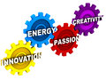 Innovation energy passion creativity important personal traits qualities successful life words gears different color white Stock Photos