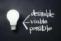 Innovation key light bulb as symbol of with keyword handwritten with chalk Stock Photos
