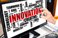 Innovation word cloud concept on a computer monitor Royalty Free Stock Photo