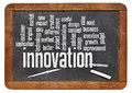 Innovation word cloud on a vintage blackboard isolated on white Royalty Free Stock Photography