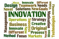 Innovation word cloud on white background Stock Photography