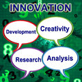 Innovation Words Shows Innovating Transformation And Manufacture Royalty Free Stock Photo