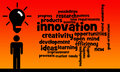 Innovative thinking new ideas creativity and Royalty Free Stock Images