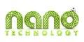 Inscription nanotechnology Royalty Free Stock Photo